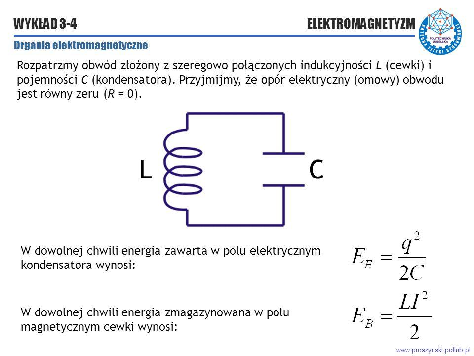 www.proszynski.pollub.pl WYKŁAD 3-4 ELEKTROMAGNETYZM Drgania elektromagnetyczne Rozpatrzmy obwód złożony z szeregowo połączonych indukcyjności L (cewki) i pojemności C (kondensatora).