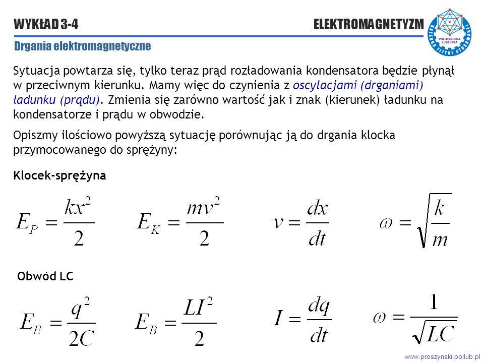 www.proszynski.pollub.pl WYKŁAD 3-4 ELEKTROMAGNETYZM Drgania elektromagnetyczne Sytuacja powtarza się, tylko teraz prąd rozładowania kondensatora będzie płynął w przeciwnym kierunku.