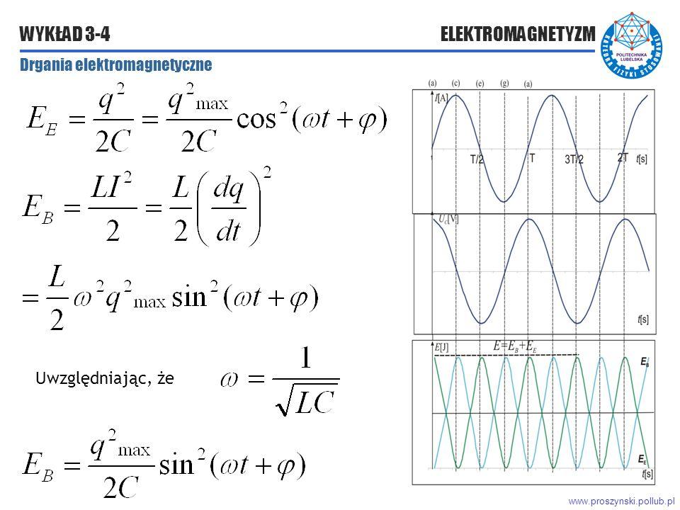 www.proszynski.pollub.pl WYKŁAD 3-4 ELEKTROMAGNETYZM Drgania elektromagnetyczne Uwzględniając, że