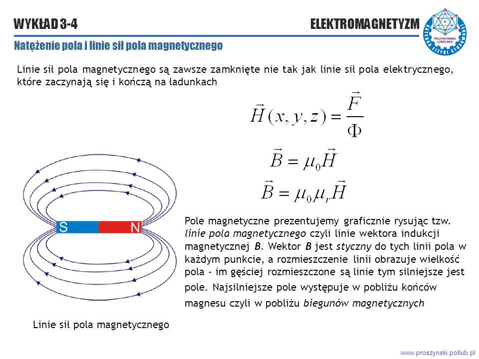 www.proszynski.pollub.pl WYKŁAD 3-4 ELEKTROMAGNETYZM Linie sił pola magnetycznego są zawsze zamknięte nie tak jak linie sił pola elektrycznego, które zaczynają się i kończą na ładunkach Linie sił pola magnetycznego Natężenie pola i linie sił pola magnetycznego Pole magnetyczne prezentujemy graficznie rysując tzw.