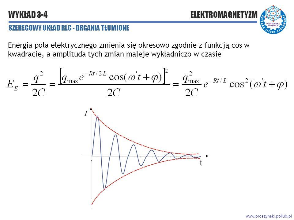 www.proszynski.pollub.pl WYKŁAD 3-4 ELEKTROMAGNETYZM Energia pola elektrycznego zmienia się okresowo zgodnie z funkcją cos w kwadracie, a amplituda tych zmian maleje wykładniczo w czasie SZEREGOWY UKŁAD RLC - DRGANIA TŁUMIONE