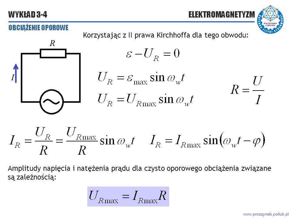 www.proszynski.pollub.pl WYKŁAD 3-4 ELEKTROMAGNETYZM OBCIĄŻENIE OPOROWE Amplitudy napięcia i natężenia prądu dla czysto oporowego obciążenia związane są zależnością: Korzystając z II prawa Kirchhoffa dla tego obwodu: