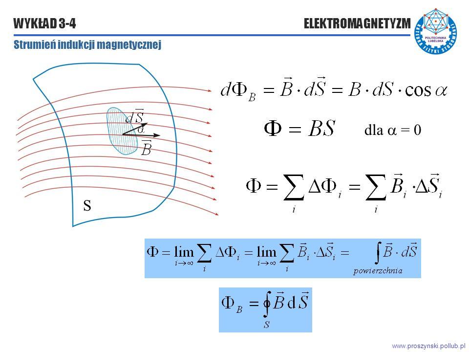 www.proszynski.pollub.pl WYKŁAD 3-4 ELEKTROMAGNETYZM Strumień indukcji magnetycznej dla  = 0 S