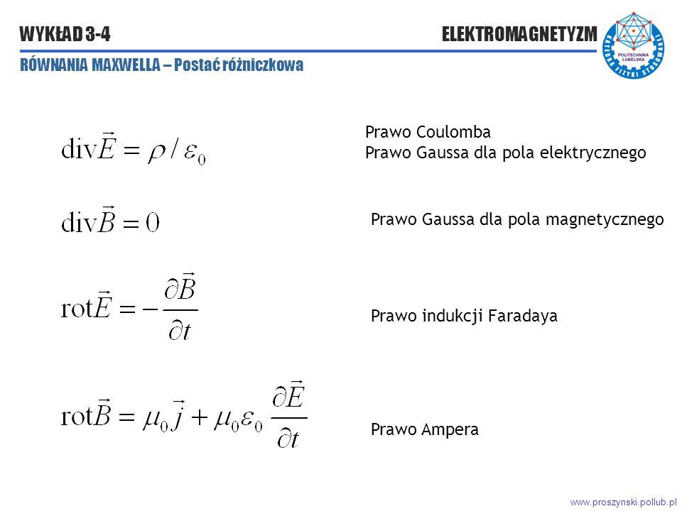 www.proszynski.pollub.pl WYKŁAD 3-4 ELEKTROMAGNETYZM RÓWNANIA MAXWELLA – Postać różniczkowa Prawo Ampera Prawo Coulomba Prawo Gaussa dla pola elektrycznego Prawo Gaussa dla pola magnetycznego Prawo indukcji Faradaya