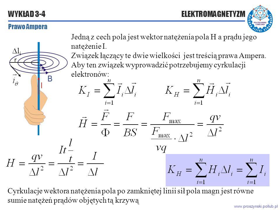 www.proszynski.pollub.pl WYKŁAD 3-4 ELEKTROMAGNETYZM Prawo Ampera r Jedną z cech pola jest wektor natężenia pola H a prądu jego natężenie I.
