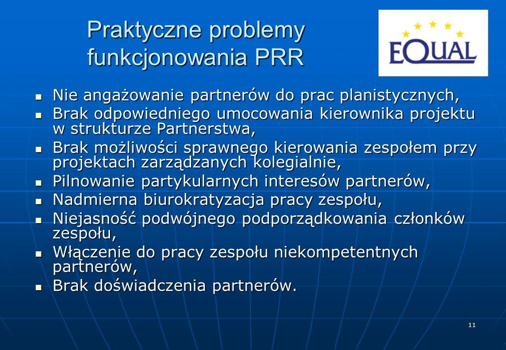 11 Praktyczne problemy funkcjonowania PRR Nie angażowanie partnerów do prac planistycznych, Nie angażowanie partnerów do prac planistycznych, Brak odpowiedniego umocowania kierownika projektu w strukturze Partnerstwa, Brak odpowiedniego umocowania kierownika projektu w strukturze Partnerstwa, Brak możliwości sprawnego kierowania zespołem przy projektach zarządzanych kolegialnie, Brak możliwości sprawnego kierowania zespołem przy projektach zarządzanych kolegialnie, Pilnowanie partykularnych interesów partnerów, Pilnowanie partykularnych interesów partnerów, Nadmierna biurokratyzacja pracy zespołu, Nadmierna biurokratyzacja pracy zespołu, Niejasność podwójnego podporządkowania członków zespołu, Niejasność podwójnego podporządkowania członków zespołu, Włączenie do pracy zespołu niekompetentnych partnerów, Włączenie do pracy zespołu niekompetentnych partnerów, Brak doświadczenia partnerów.