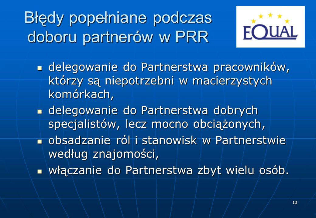 13 Błędy popełniane podczas doboru partnerów w PRR delegowanie do Partnerstwa pracowników, którzy są niepotrzebni w macierzystych komórkach, delegowanie do Partnerstwa pracowników, którzy są niepotrzebni w macierzystych komórkach, delegowanie do Partnerstwa dobrych specjalistów, lecz mocno obciążonych, delegowanie do Partnerstwa dobrych specjalistów, lecz mocno obciążonych, obsadzanie ról i stanowisk w Partnerstwie według znajomości, obsadzanie ról i stanowisk w Partnerstwie według znajomości, włączanie do Partnerstwa zbyt wielu osób.