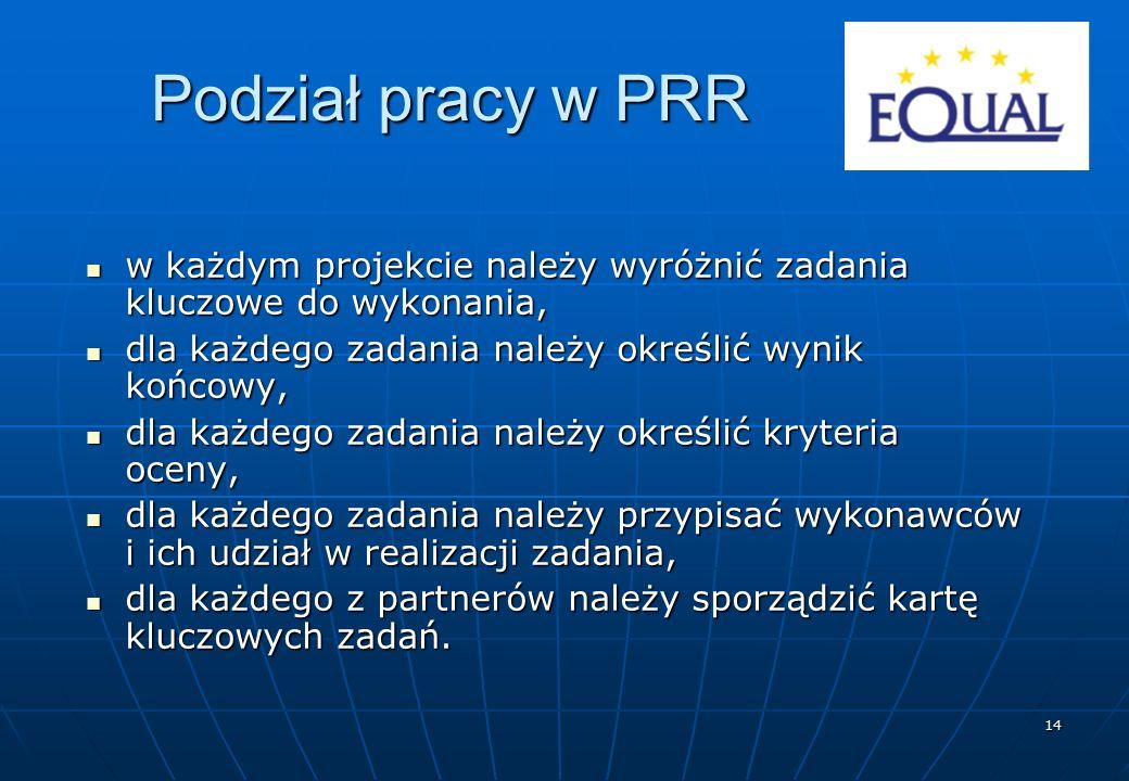 14 Podział pracy w PRR w każdym projekcie należy wyróżnić zadania kluczowe do wykonania, w każdym projekcie należy wyróżnić zadania kluczowe do wykona
