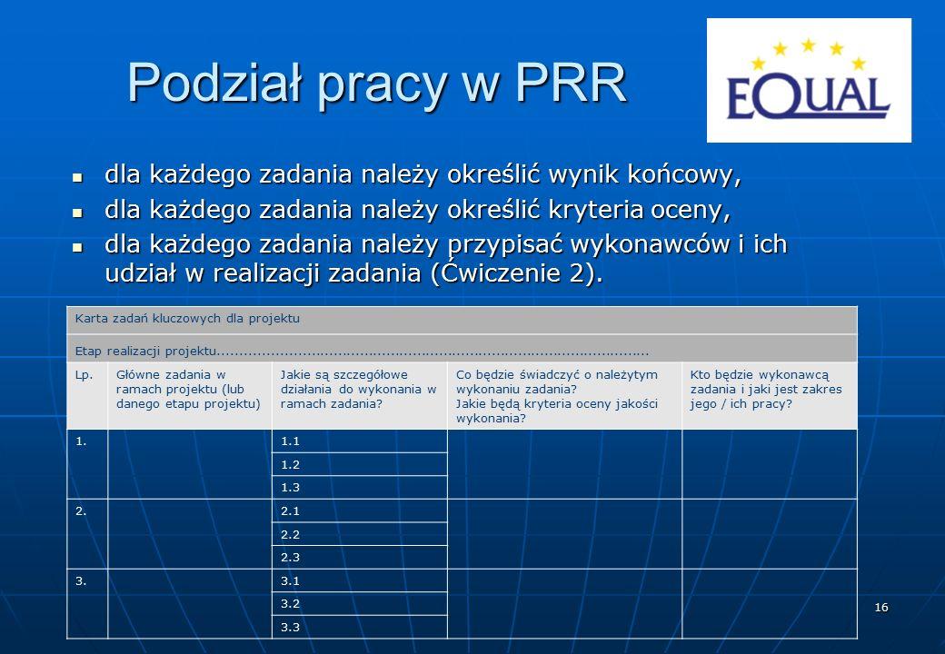 16 Podział pracy w PRR dla każdego zadania należy określić wynik końcowy, dla każdego zadania należy określić wynik końcowy, dla każdego zadania należy określić kryteria oceny, dla każdego zadania należy określić kryteria oceny, dla każdego zadania należy przypisać wykonawców i ich udział w realizacji zadania (Ćwiczenie 2).