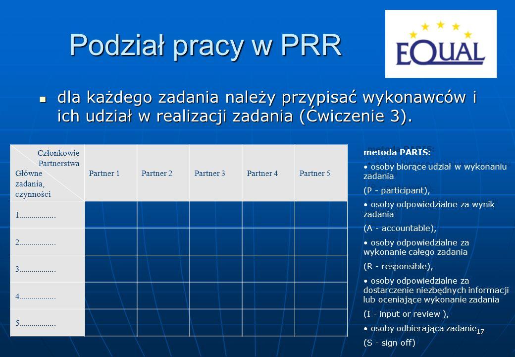 17 Podział pracy w PRR dla każdego zadania należy przypisać wykonawców i ich udział w realizacji zadania (Ćwiczenie 3). dla każdego zadania należy prz