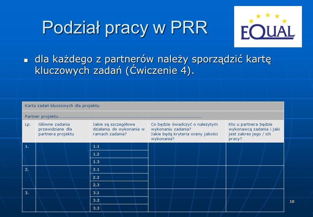 18 Podział pracy w PRR dla każdego z partnerów należy sporządzić kartę kluczowych zadań (Ćwiczenie 4). dla każdego z partnerów należy sporządzić kartę