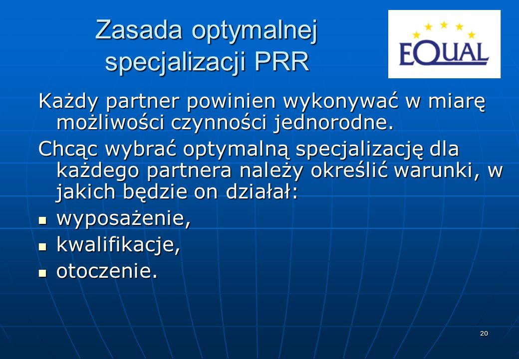 20 Zasada optymalnej specjalizacji PRR Każdy partner powinien wykonywać w miarę możliwości czynności jednorodne. Chcąc wybrać optymalną specjalizację