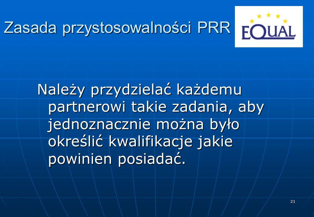 21 Zasada przystosowalności PRR Należy przydzielać każdemu partnerowi takie zadania, aby jednoznacznie można było określić kwalifikacje jakie powinien posiadać.