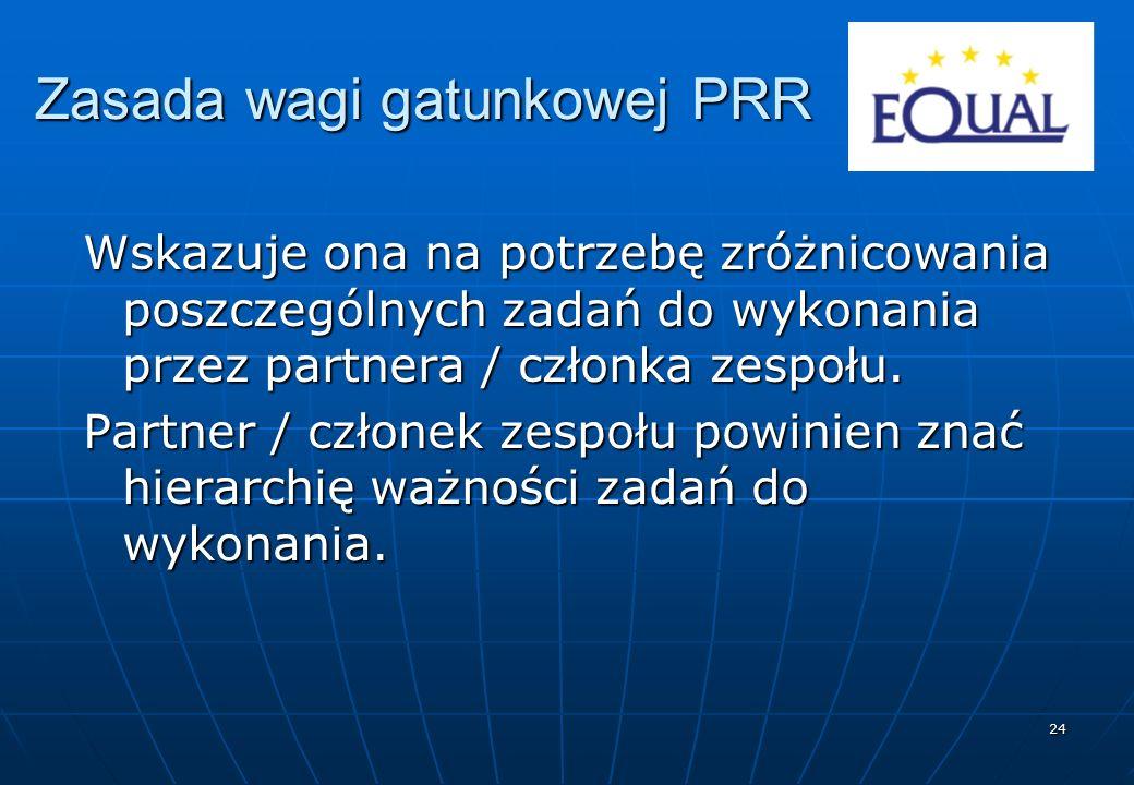 24 Zasada wagi gatunkowej PRR Wskazuje ona na potrzebę zróżnicowania poszczególnych zadań do wykonania przez partnera / członka zespołu. Partner / czł