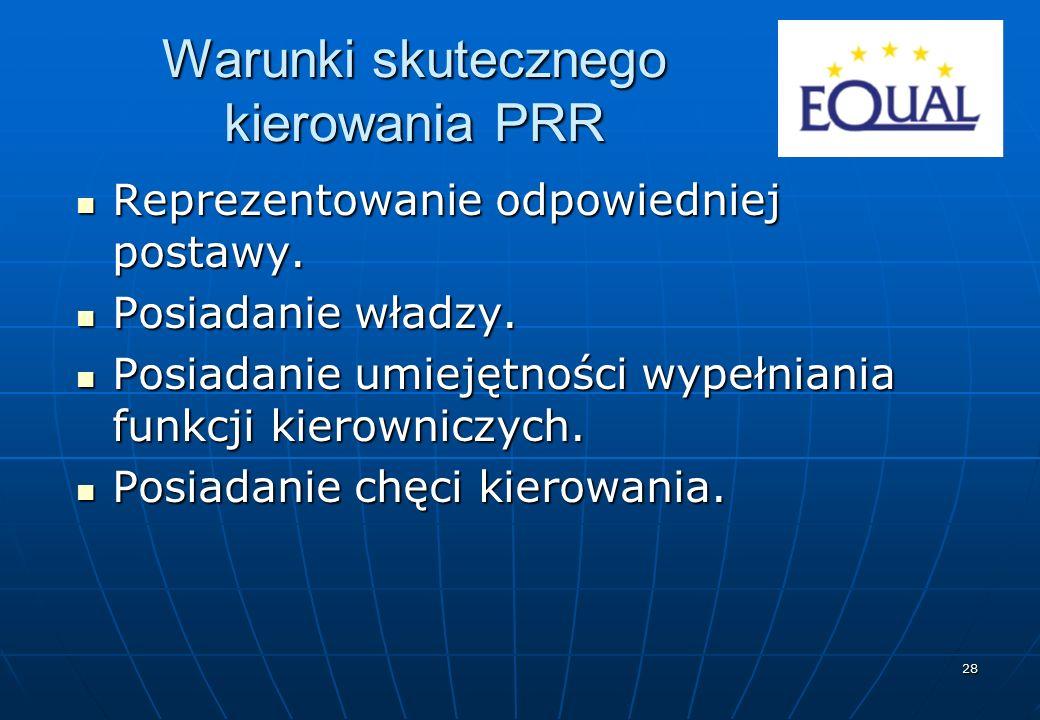 28 Warunki skutecznego kierowania PRR Reprezentowanie odpowiedniej postawy. Reprezentowanie odpowiedniej postawy. Posiadanie władzy. Posiadanie władzy