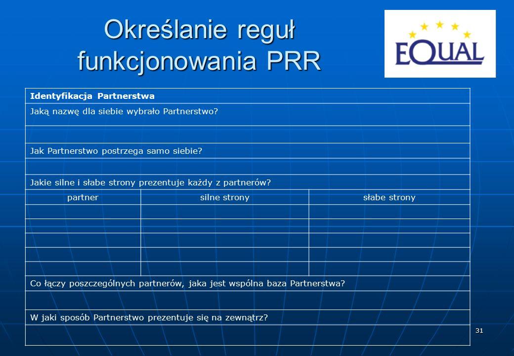 31 Określanie reguł funkcjonowania PRR Identyfikacja Partnerstwa Jaką nazwę dla siebie wybrało Partnerstwo? Jak Partnerstwo postrzega samo siebie? Jak
