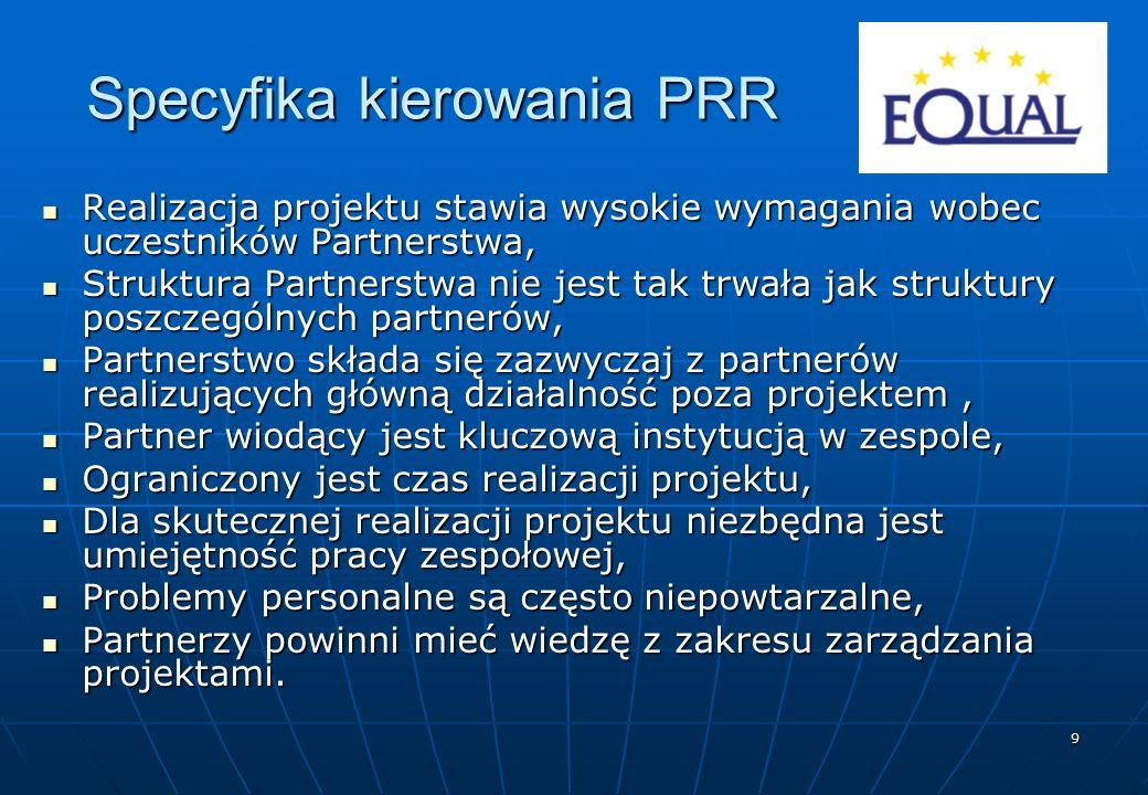 10 Praktyczne problemy funkcjonowania PRR brak poczucia przez partnerów odpowiedzialności za wynik końcowy, brak poczucia przez partnerów odpowiedzialności za wynik końcowy, nieprecyzyjne planowanie zasobów, nieprecyzyjne planowanie zasobów, zbyt ogólne formułowanie planu projektu, zbyt ogólne formułowanie planu projektu, partnerzy tracą z oczu początkowo ustalony cel projektu, partnerzy tracą z oczu początkowo ustalony cel projektu, kierownictwo zespołu nie akceptuje rzeczywistości, kierownictwo zespołu nie akceptuje rzeczywistości, partnerzy pracujący nad różnymi, odrębnymi częściami projektu nie zawsze mają poczucie pracy nad jednym projektem partnerzy pracujący nad różnymi, odrębnymi częściami projektu nie zawsze mają poczucie pracy nad jednym projektem