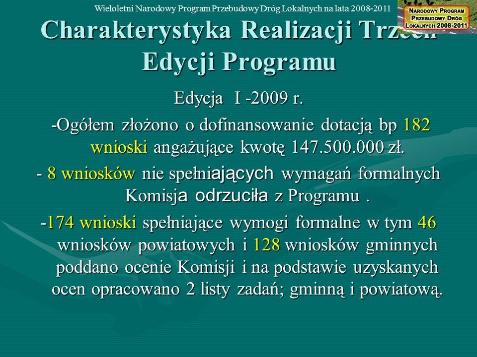Charakterystyka Realizacji Trzech Edycji Programu Edycja I -2009 r. -Ogółem złożono o dofinansowanie dotacją bp 182 wnioski angażujące kwotę 147.500.0