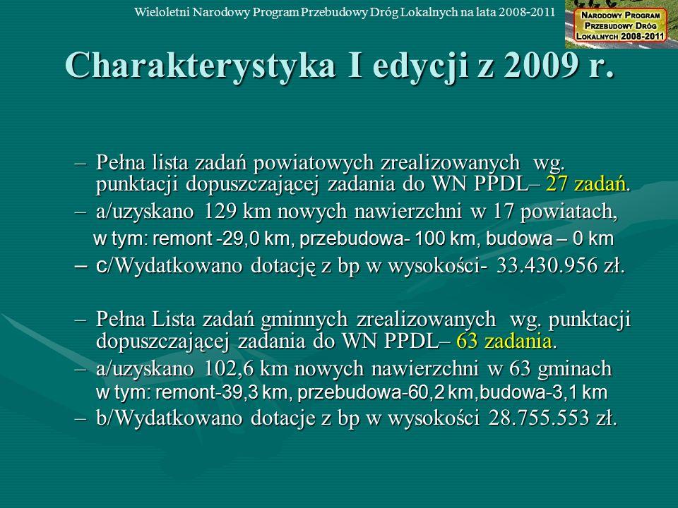 Charakterystyka I edycji z 2009 r. –Pełna lista zadań powiatowych zrealizowanych wg. punktacji dopuszczającej zadania do WN PPDL– 27 zadań. –a/uzyskan