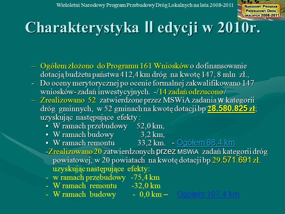 Charakterystyka II edycji w 2010r. –Ogółem złożono do Programu 161 Wniosków o dofinansowanie dotacją budżetu państwa 412,4 km dróg na kwotę 147, 8 mln