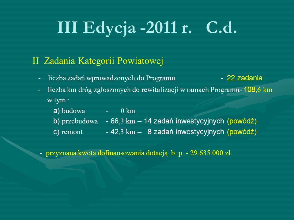 III Edycja -2011 r. C.d. II Zadania Kategorii Powiatowej - liczba zadań wprowadzonych do Programu - 22 zadania - liczba km dróg zgłoszonych do rewital