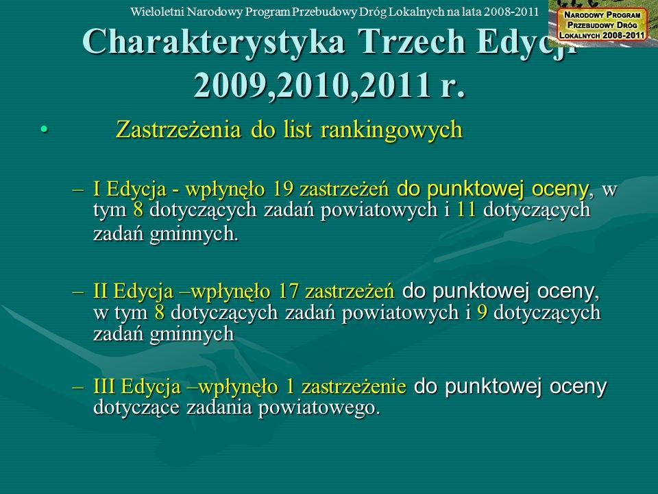 Charakterystyka Trzech Edycji 2009,2010,2011 r. Zastrzeżenia do list rankingowych Zastrzeżenia do list rankingowych –I Edycja - wpłynęło 19 zastrzeżeń