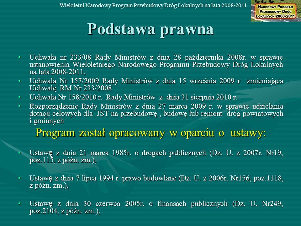 Podstawa prawna Uchwała nr 233/08 Rady Ministrów z dnia 28 października 2008r. w sprawie ustanowienia Wieloletniego Narodowego Programu Przebudowy Dró