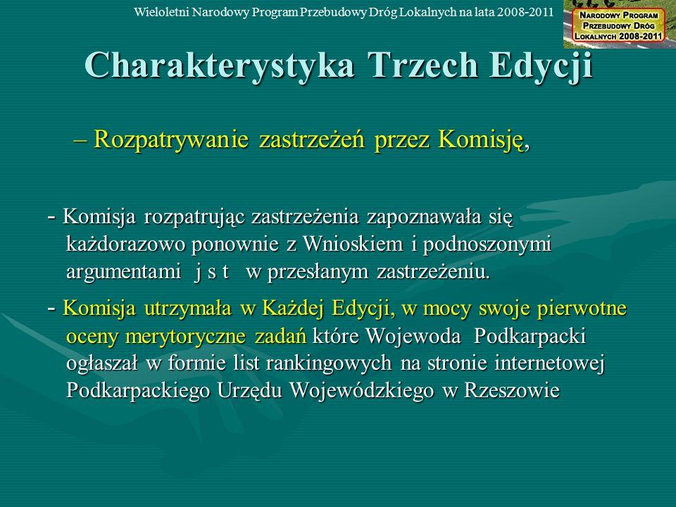 Charakterystyka Trzech Edycji – Rozpatrywanie zastrzeżeń przez Komisję, – Rozpatrywanie zastrzeżeń przez Komisję, - Komisja rozpatrując zastrzeżenia z
