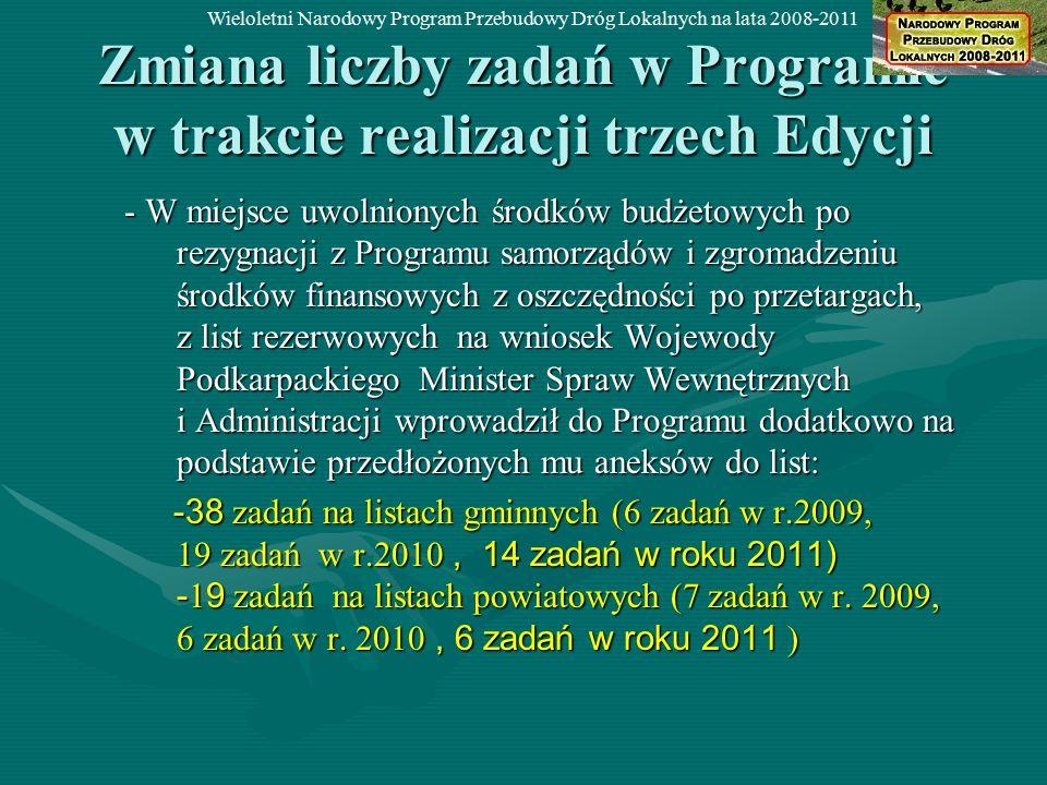 Zmiana liczby zadań w Programie w trakcie realizacji trzech Edycji - W miejsce uwolnionych środków budżetowych po rezygnacji z Programu samorządów i z