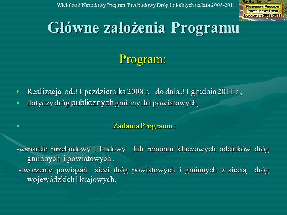 Główne założenia Programu Program: Realizacja od 31 października 2008 r.