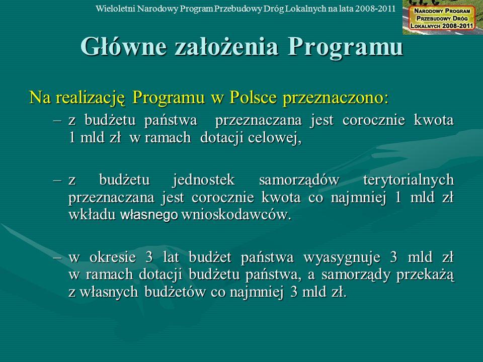 Główne założenia Programu Na realizację Programu w Polsce przeznaczono: –z budżetu państwa przeznaczana jest corocznie kwota 1 mld zł w ramach dotacji celowej, –z budżetu jednostek samorządów terytorialnych przeznaczana jest corocznie kwota co najmniej 1 mld zł wkładu własnego wnioskodawców.