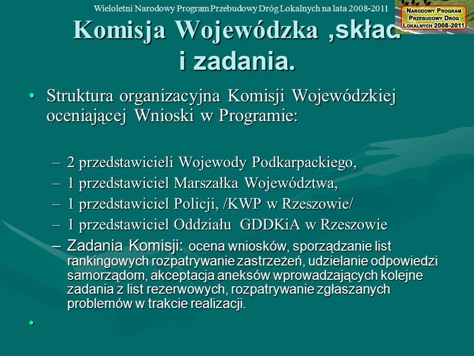 Komisja Wojewódzka,skład i zadania. Struktura organizacyjna Komisji Wojewódzkiej oceniającej Wnioski w Programie:Struktura organizacyjna Komisji Wojew