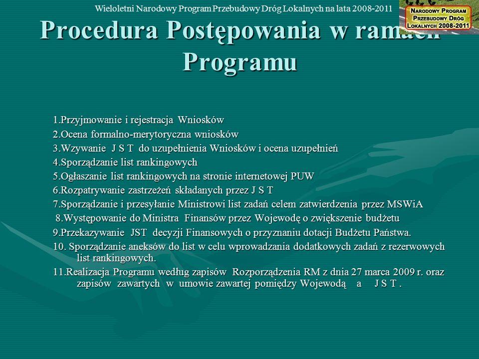Procedura Postępowania w ramach Programu 1.Przyjmowanie i rejestracja Wniosków 2.Ocena formalno-merytoryczna wniosków 3.Wzywanie J S T do uzupełnienia