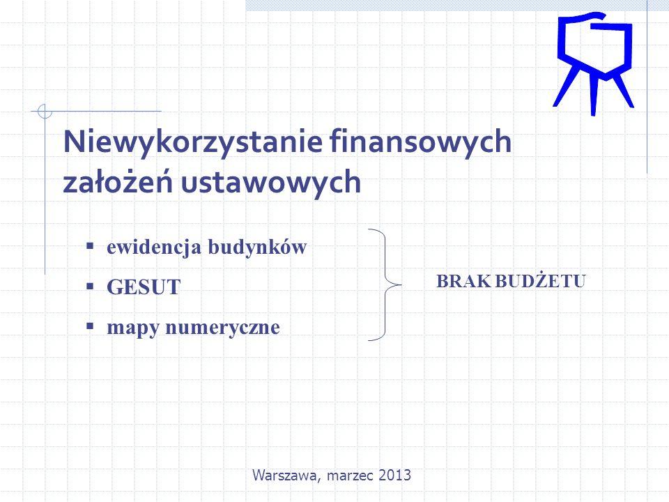Niewykorzystanie finansowych założeń ustawowych  ewidencja budynków  GESUT  mapy numeryczne BRAK BUDŻETU Warszawa, marzec 2013