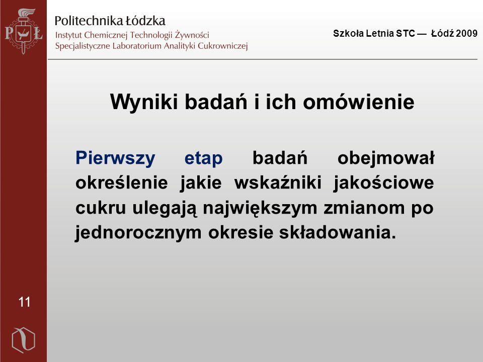 Szkoła Letnia STC — Łódź 2009 11 Wyniki badań i ich omówienie Pierwszy etap badań obejmował określenie jakie wskaźniki jakościowe cukru ulegają największym zmianom po jednorocznym okresie składowania.