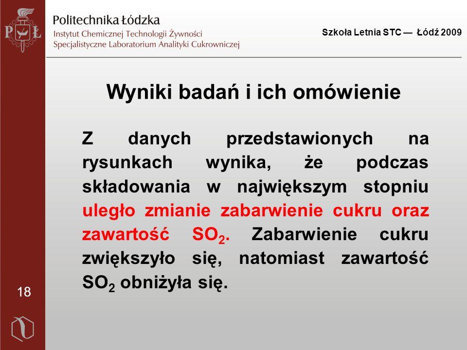 Szkoła Letnia STC — Łódź 2009 18 Z danych przedstawionych na rysunkach wynika, że podczas składowania w największym stopniu uległo zmianie zabarwienie cukru oraz zawartość SO 2.