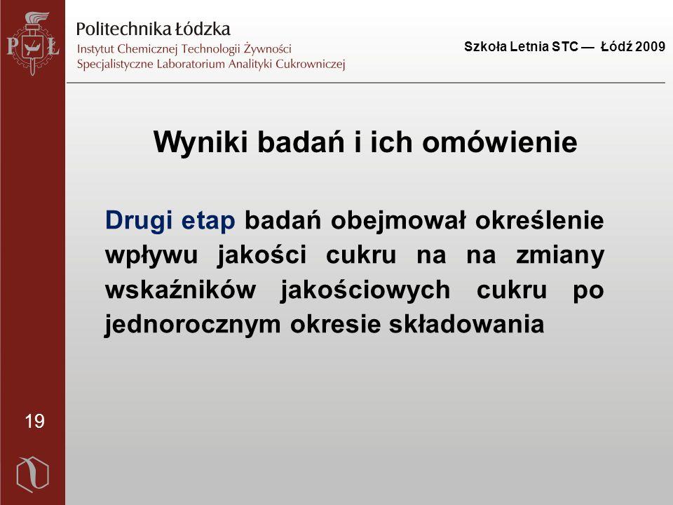Szkoła Letnia STC — Łódź 2009 19 Wyniki badań i ich omówienie Drugi etap badań obejmował określenie wpływu jakości cukru na na zmiany wskaźników jakościowych cukru po jednorocznym okresie składowania