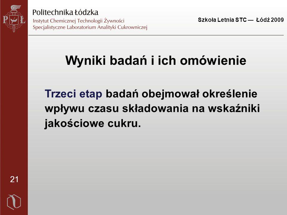 Szkoła Letnia STC — Łódź 2009 21 Wyniki badań i ich omówienie Trzeci etap badań obejmował określenie wpływu czasu składowania na wskaźniki jakościowe cukru.