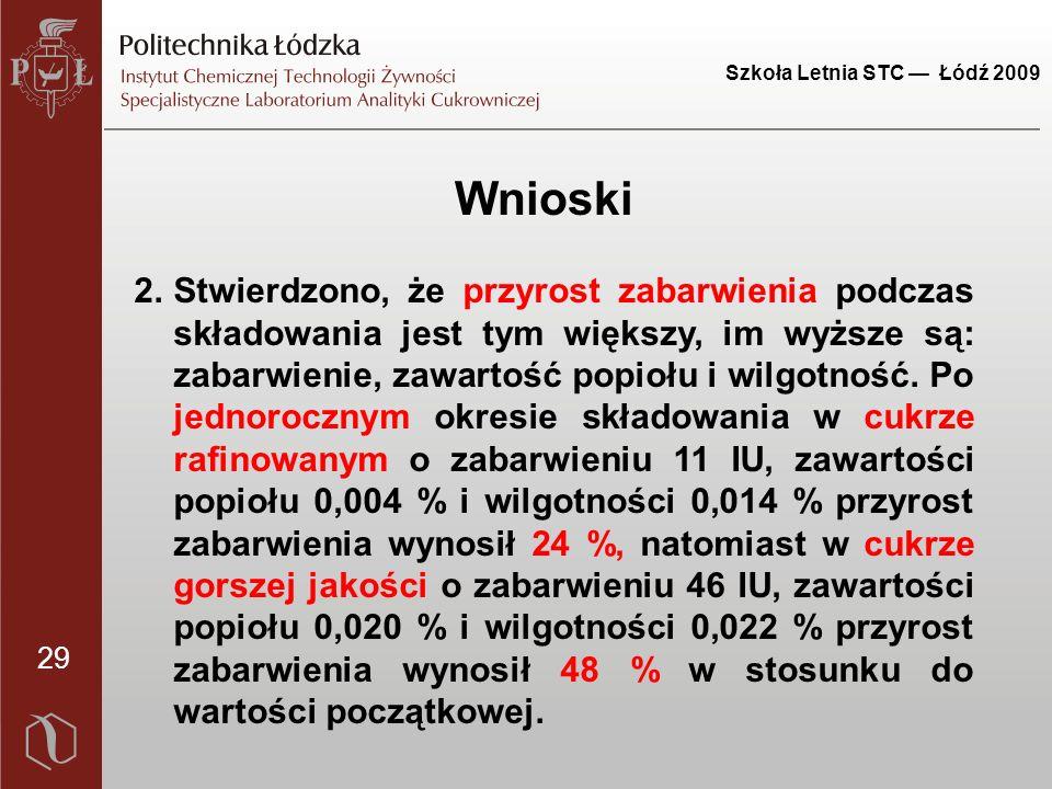 Szkoła Letnia STC — Łódź 2009 29 Wnioski 2.Stwierdzono, że przyrost zabarwienia podczas składowania jest tym większy, im wyższe są: zabarwienie, zawartość popiołu i wilgotność.