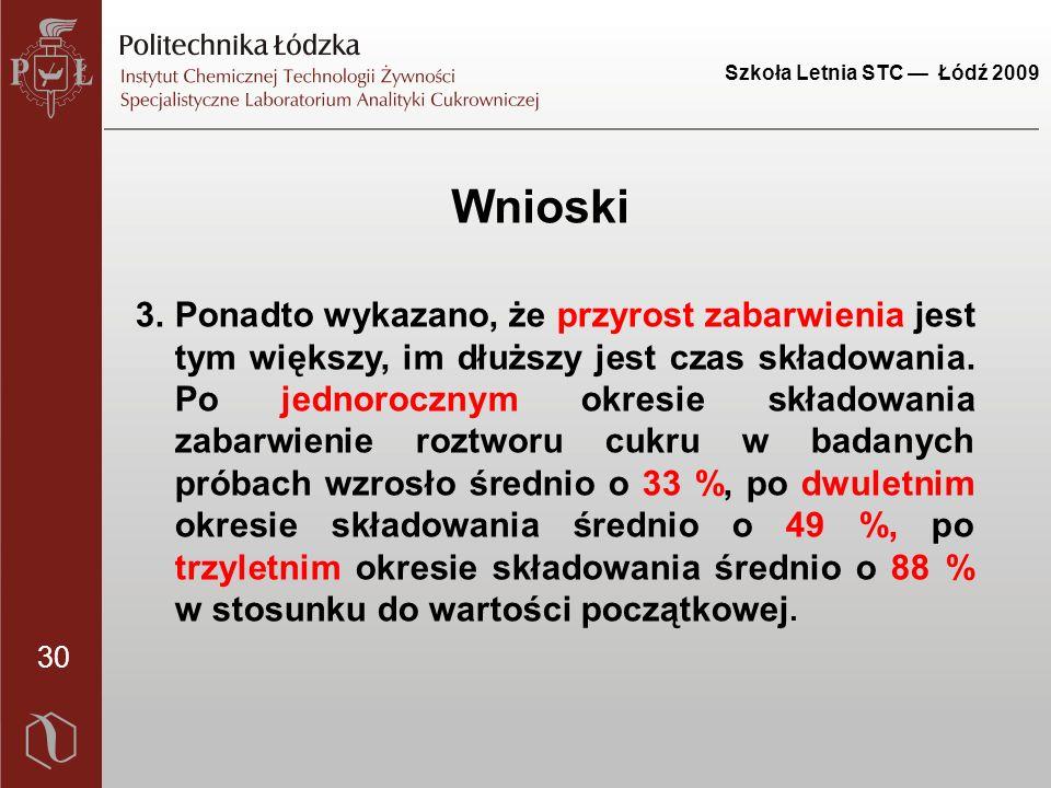 Szkoła Letnia STC — Łódź 2009 30 Wnioski 3.Ponadto wykazano, że przyrost zabarwienia jest tym większy, im dłuższy jest czas składowania.