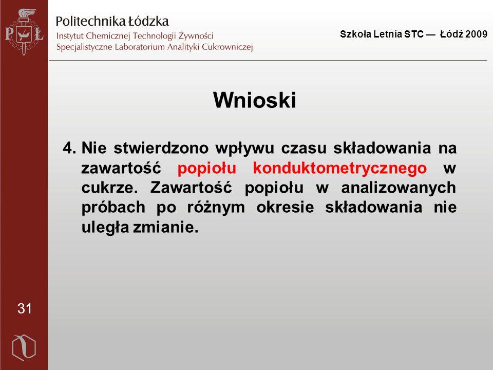 Szkoła Letnia STC — Łódź 2009 31 Wnioski 4.Nie stwierdzono wpływu czasu składowania na zawartość popiołu konduktometrycznego w cukrze.