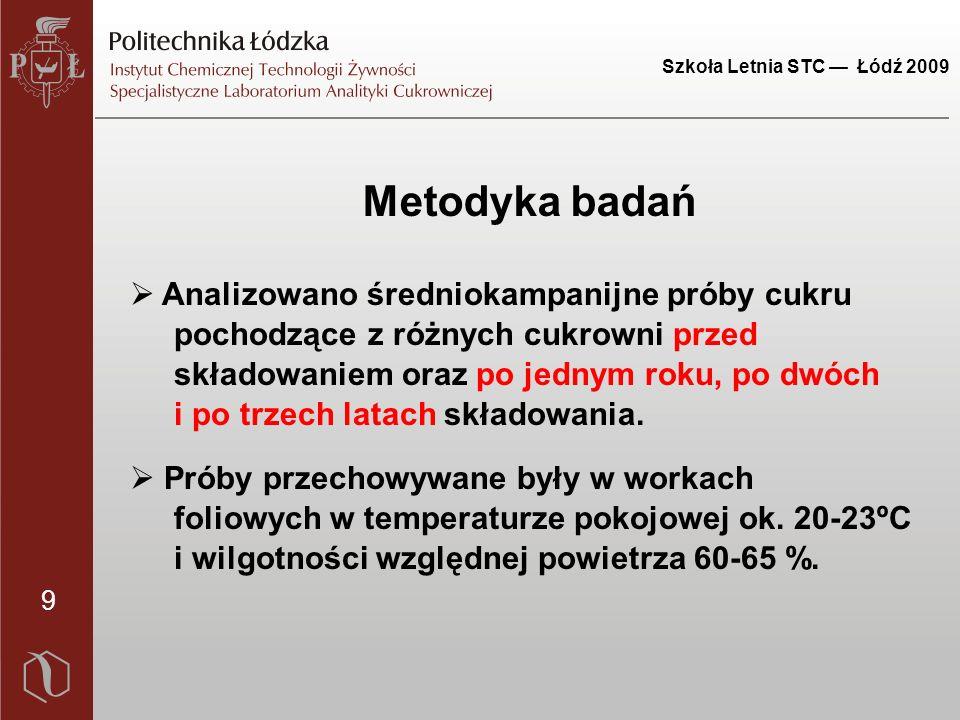 Szkoła Letnia STC — Łódź 2009 10  zabarwienie roztworu cukru - metoda ICUMSA GS2/3-10 (2002),  zabarwienie cukru krystalicznego – metoda ICUMSA GS2-13 (1998),  zawartość popiołu konduktometrycznego – metoda ICUMSA GS2/3-17 (2002),  zawartość wilgoci - metoda ICUMSA GS2/1/3-15 (1994),  mętność roztworu cukru – metoda ICUMSA GS2/3-18 (2007),  zawartość SO 2 - metoda ICUMSA GS2-33 (1994).