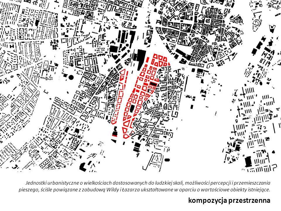 kompozycja przestrzenna Jednostki urbanistyczne o wielkościach dostosowanych do ludzkiej skali, możliwości percepcji i przemieszczania pieszego, ściśl