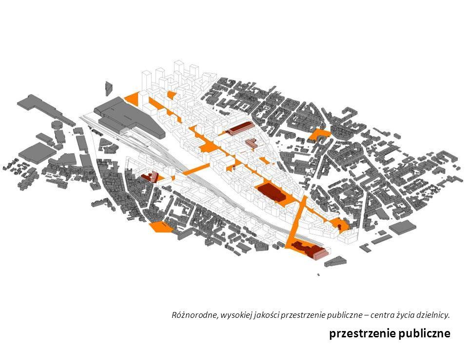 przestrzenie publiczne Różnorodne, wysokiej jakości przestrzenie publiczne – centra życia dzielnicy.