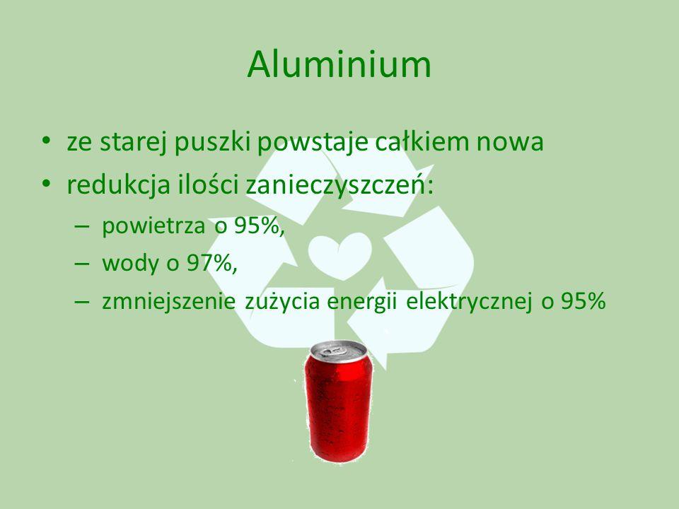 Aluminium ze starej puszki powstaje całkiem nowa redukcja ilości zanieczyszczeń: – powietrza o 95%, – wody o 97%, – zmniejszenie zużycia energii elektrycznej o 95%
