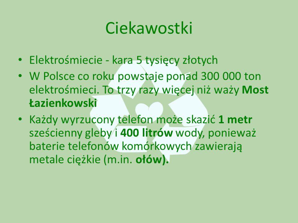 Ciekawostki Elektrośmiecie - kara 5 tysięcy złotych W Polsce co roku powstaje ponad 300 000 ton elektrośmieci.