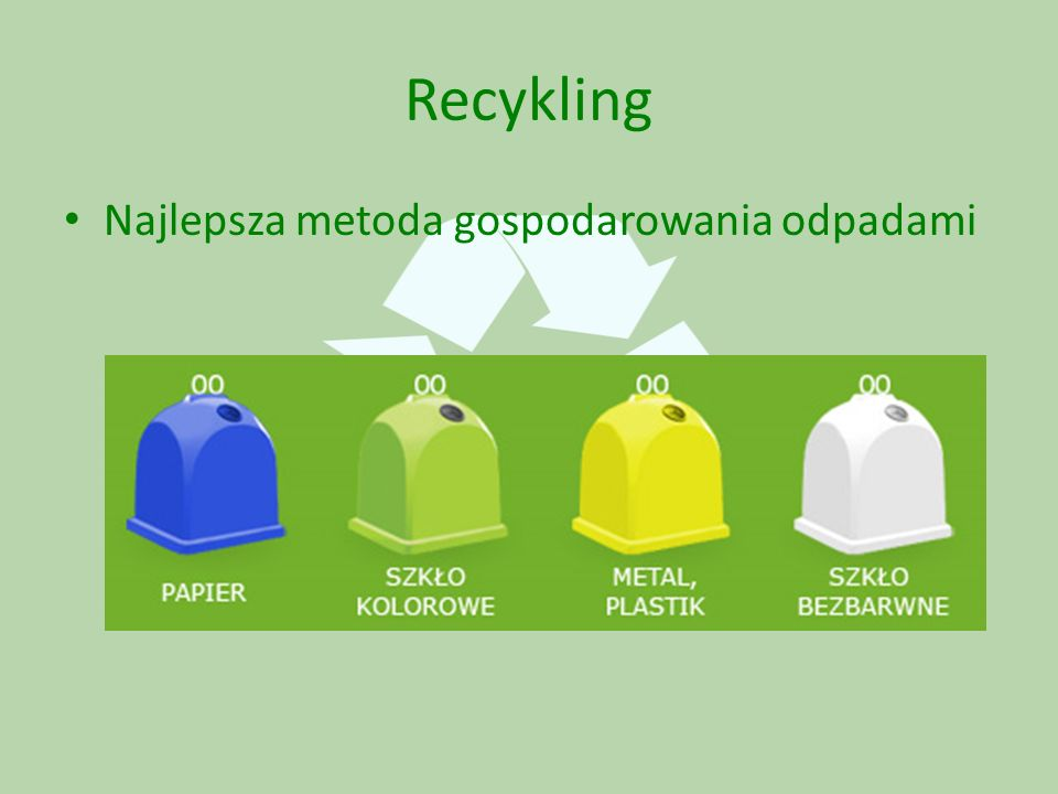 Recykling Najlepsza metoda gospodarowania odpadami