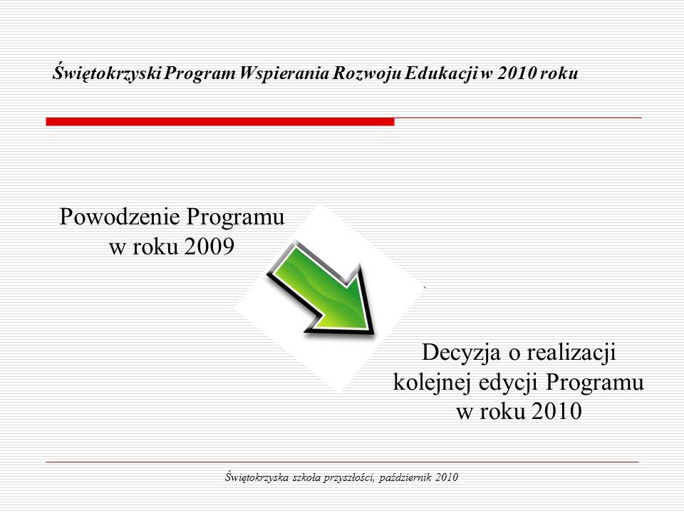 Decyzja o realizacji kolejnej edycji Programu w roku 2010 Świętokrzyski Program Wspierania Rozwoju Edukacji w 2010 roku Świętokrzyska szkoła przyszłości, październik 2010 Powodzenie Programu w roku 2009