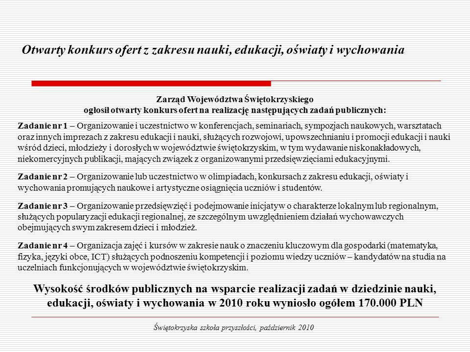 Realizacja projektu zajęć pozalekcyjnych – kół zainteresowań w Zespole Szkół we Włostowie (na zdj.