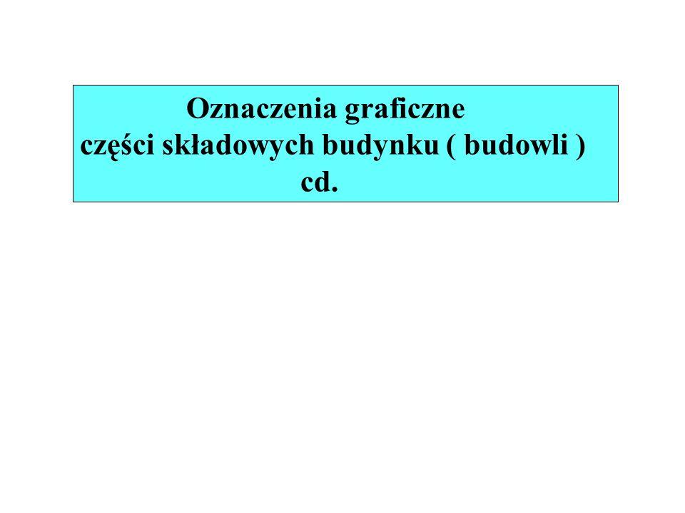 Oznaczenia graficzne części składowych budynku ( budowli ) cd.